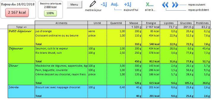 Calculateur de calories repas