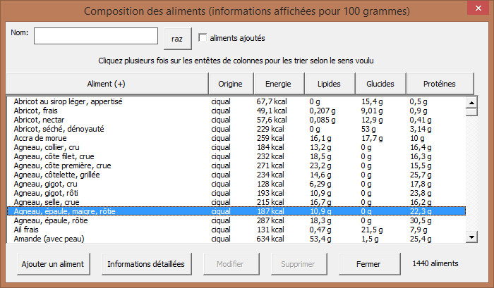 Tableau Des Valeurs Nutritionnelles Des Aliments Calculateur De Calories Sous Excel